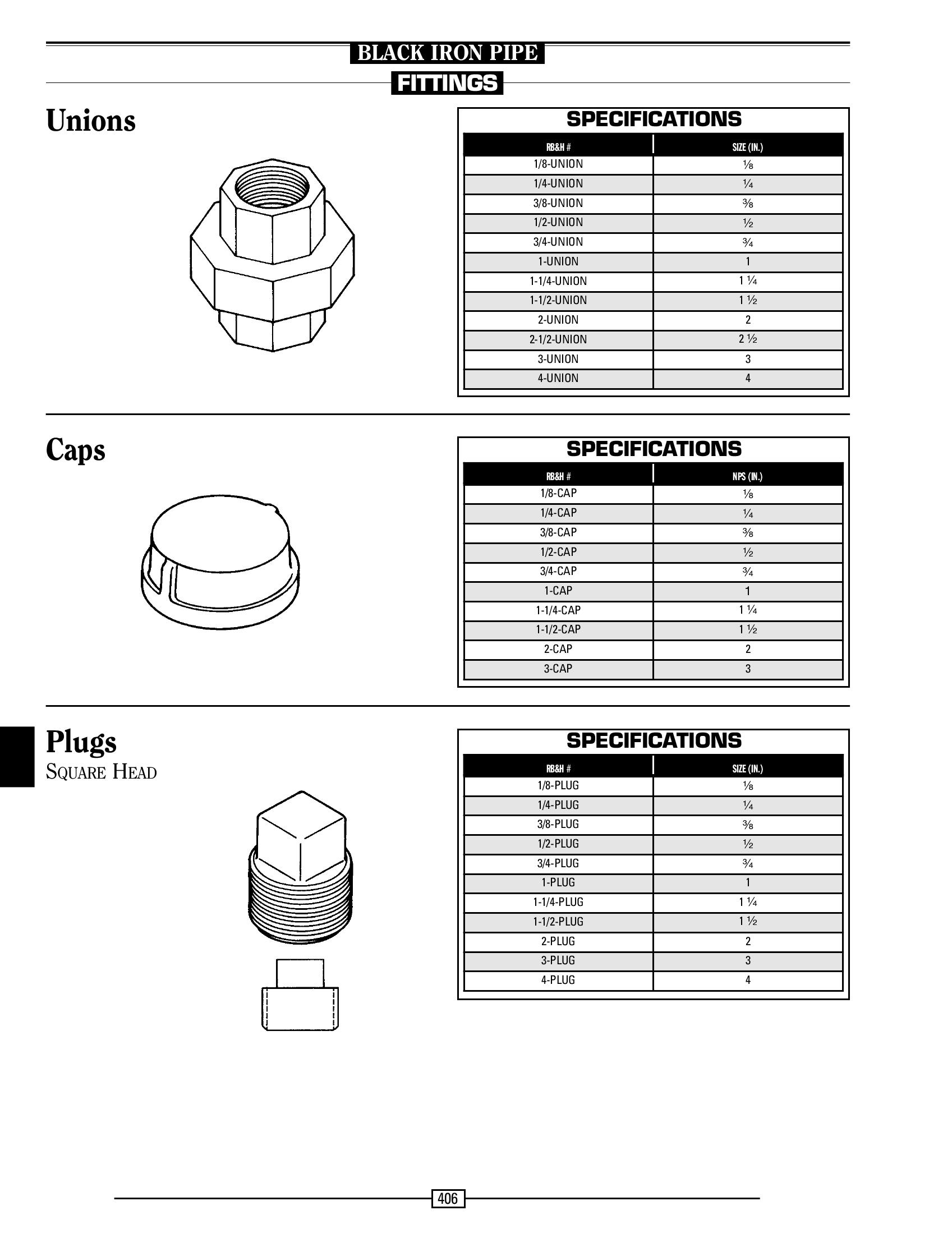 1-1/2 F-PIPE CAP